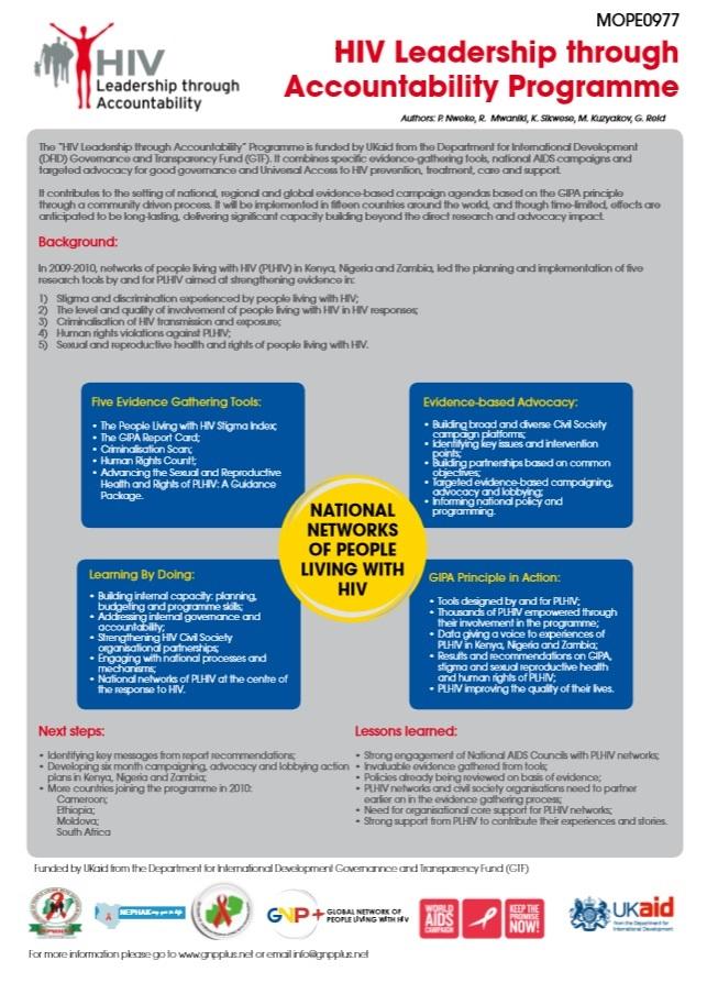 Poster presentation: HIV Leadership through Accountability Programme